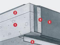 Abtropfprofil auf Beton: 1 Stahlbetontragplatte, 2 Verbundestrich (Gefälle > 1,5 % zum Rand), 3 Beschichtung, 4 Gewebeeinlage, 5 Kunststoff- oder Aluminiumwinkel.