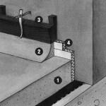 Einbau einer Hohlkehle aus Reaktionsharzmörtel bei Estrich auf Trennlage: 1 Estrich auf Trennlage, 2 Hohlkehle aus Reaktionsharzmörtel, 3 Anschlag für die Oberkante der Hohlkehle, 4 Füllmaterial zur Fugenausbildung.